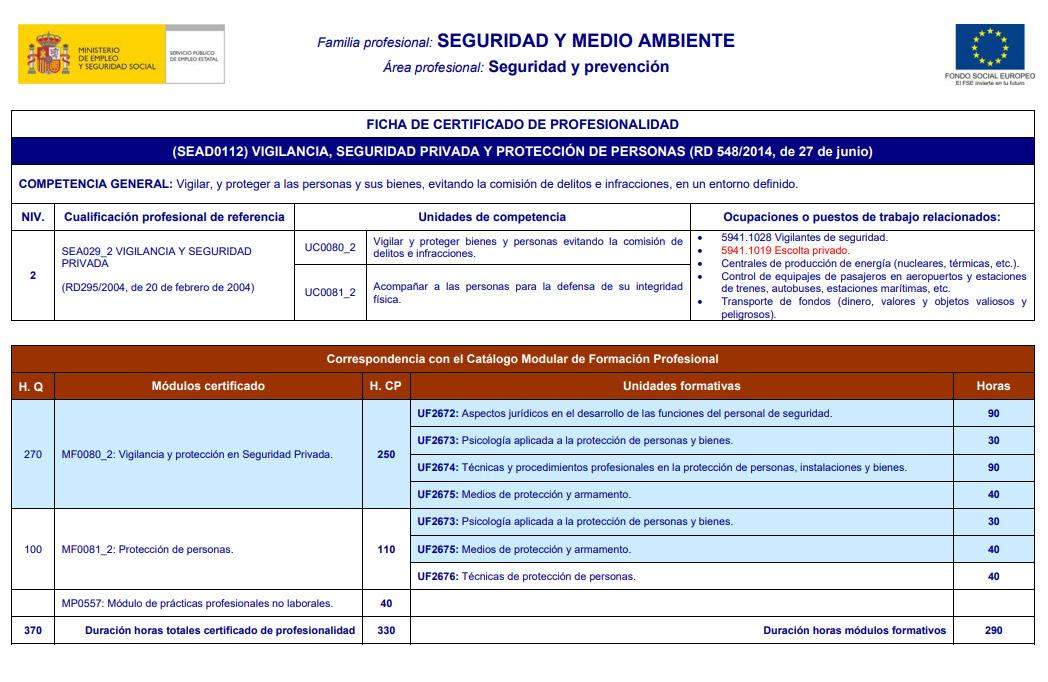 Vigilancia y Seguridad privada en Palencia