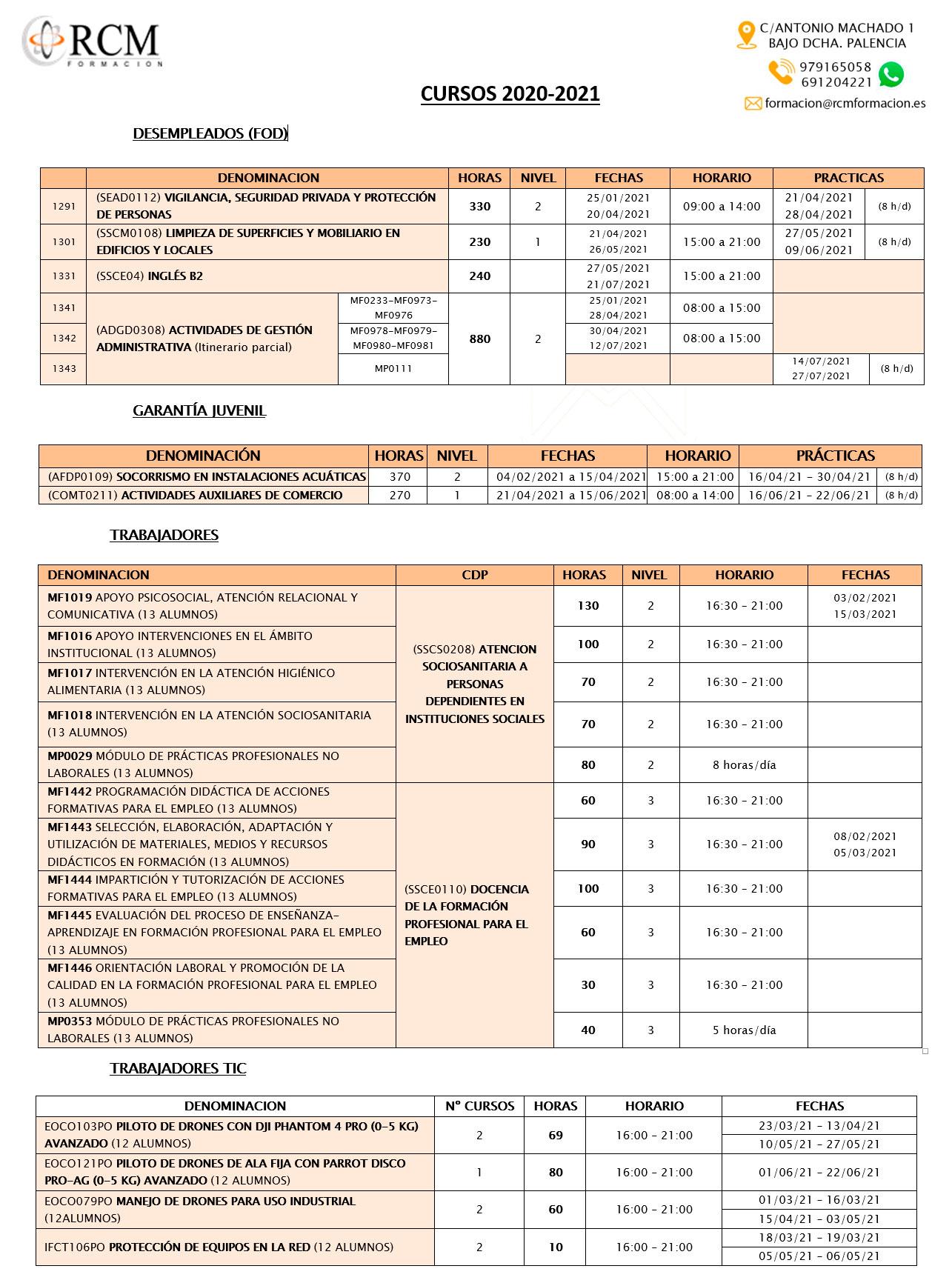 Cursos gratis Palencia 2021